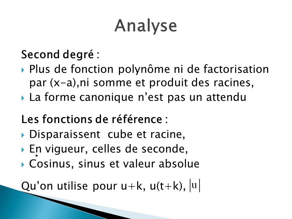 Analyse Second degré : Plus de fonction polynôme ni de factorisation par (x-a),ni somme et produit des racines,
