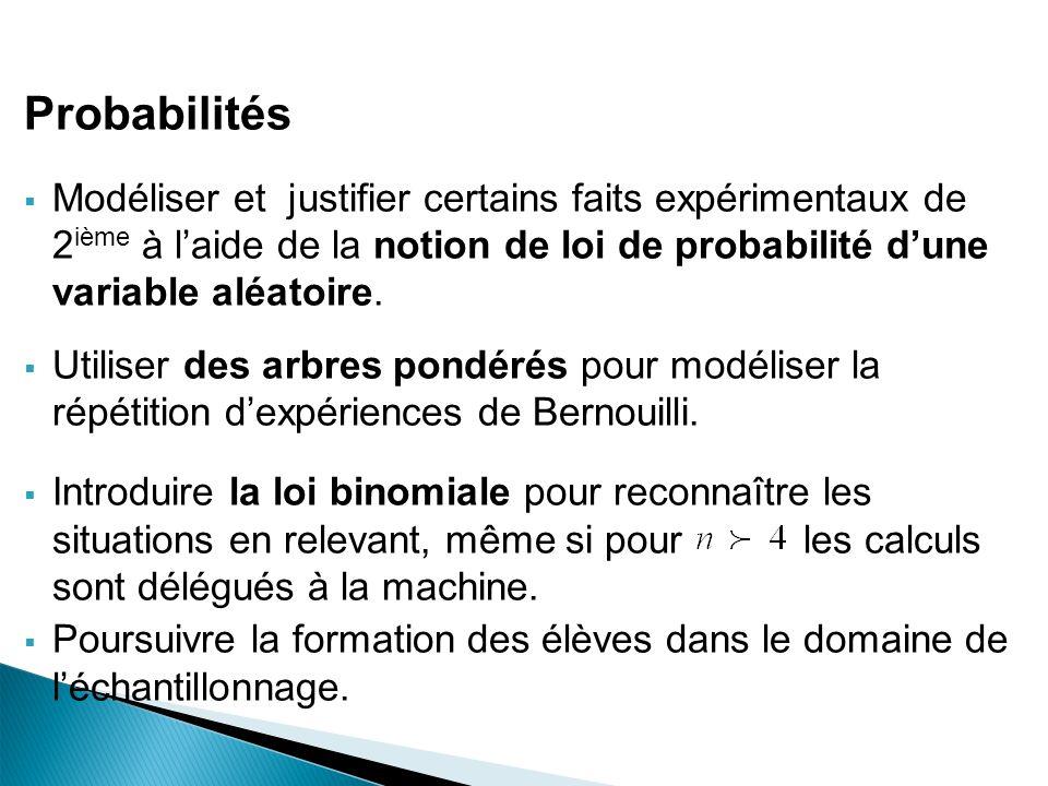 Probabilités Modéliser et justifier certains faits expérimentaux de 2ième à l'aide de la notion de loi de probabilité d'une variable aléatoire.