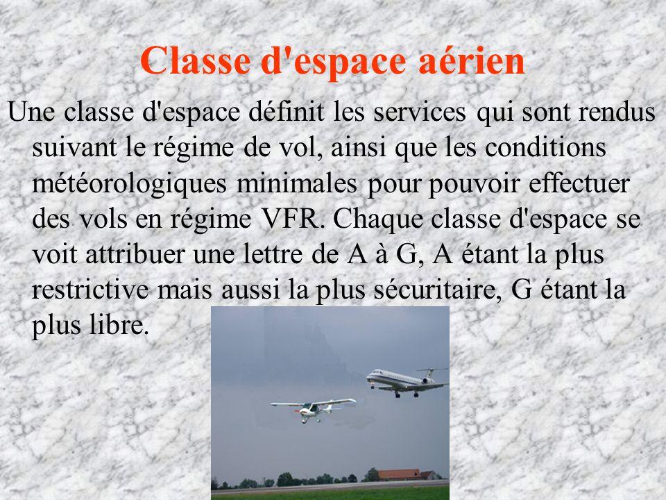 Classe d espace aérien