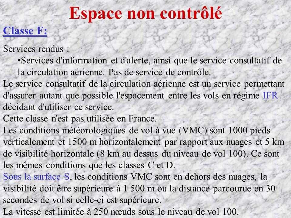 Espace non contrôlé Classe F: Services rendus :