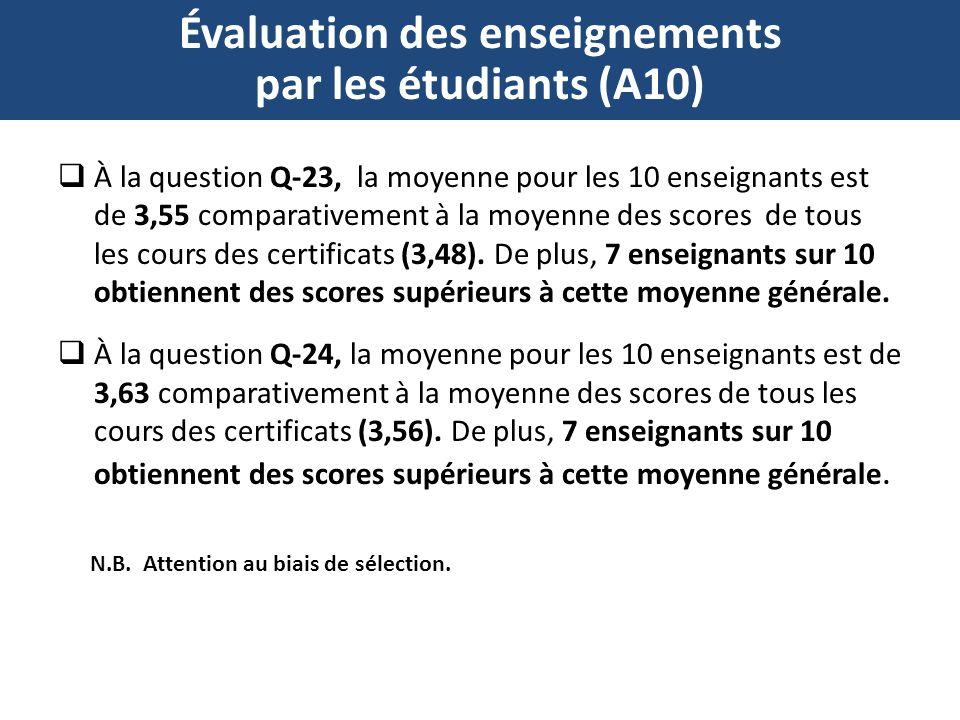 Évaluation des enseignements par les étudiants (A10)