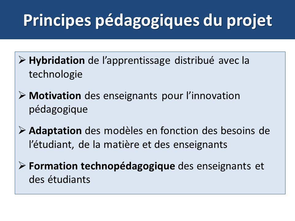 Principes pédagogiques du projet