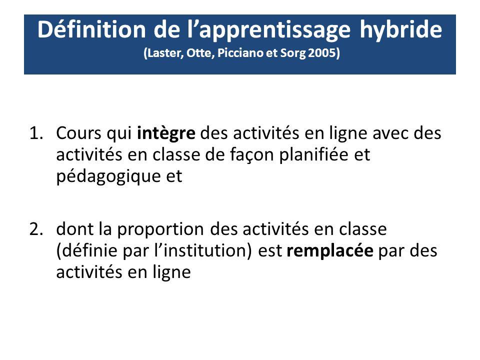 Définition de l'apprentissage hybride (Laster, Otte, Picciano et Sorg 2005)