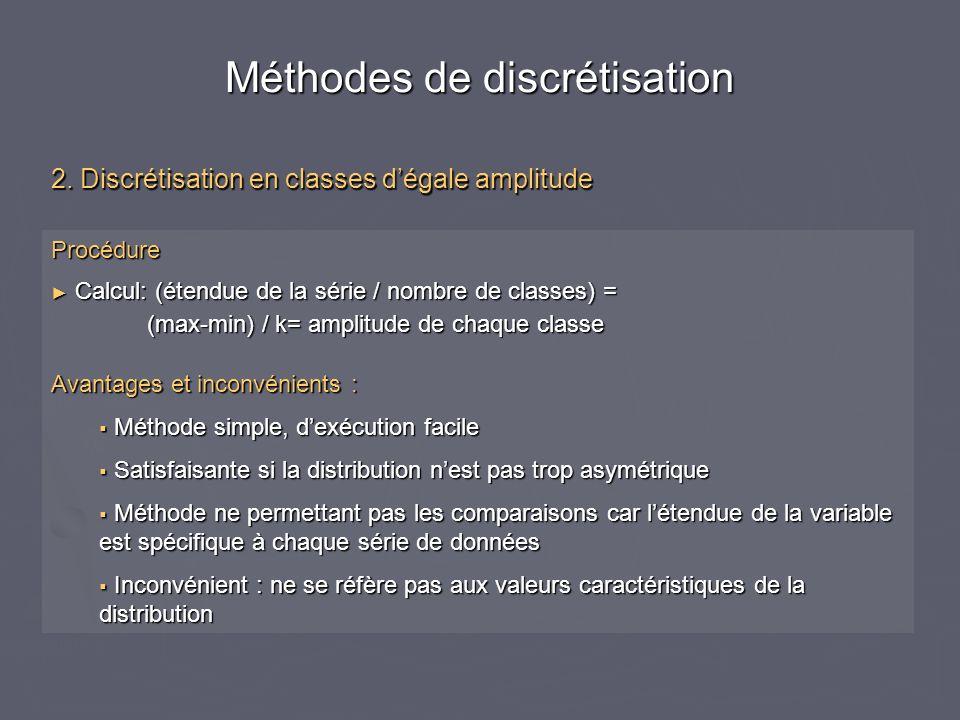 Méthodes de discrétisation