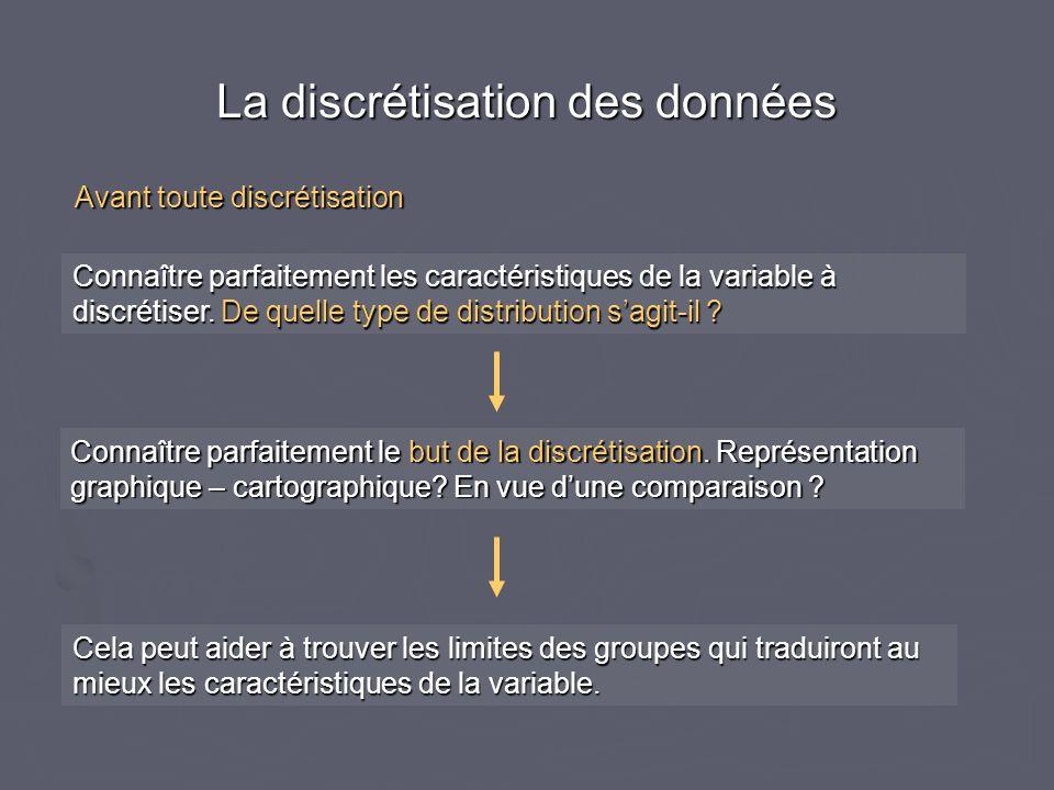 La discrétisation des données