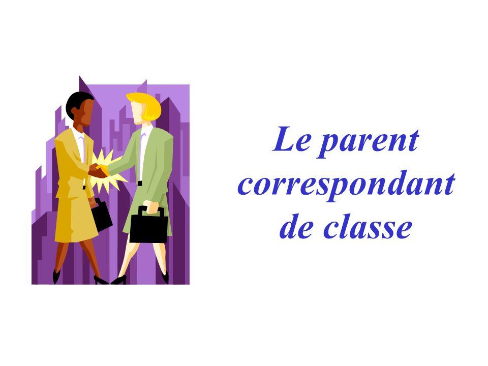 Le parent correspondant de classe