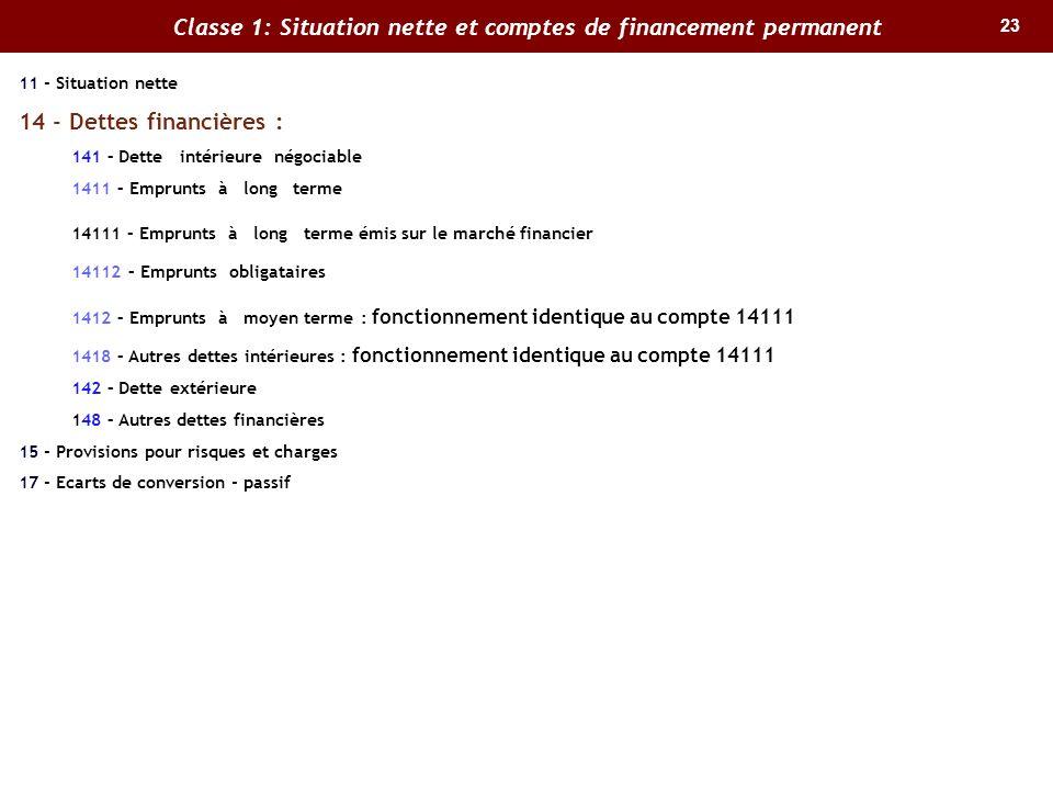 Classe 1: Situation nette et comptes de financement permanent