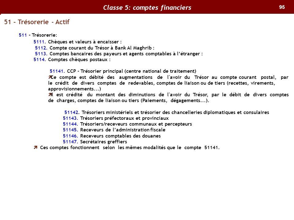 Classe 5: comptes financiers
