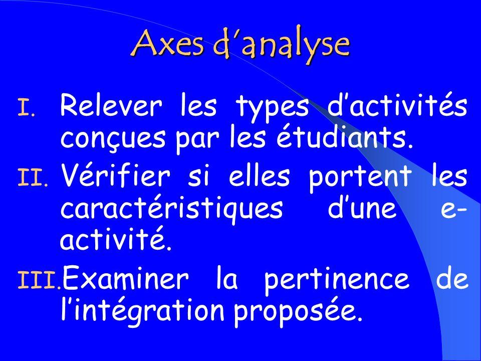 Axes d'analyse Relever les types d'activités conçues par les étudiants. Vérifier si elles portent les caractéristiques d'une e-activité.
