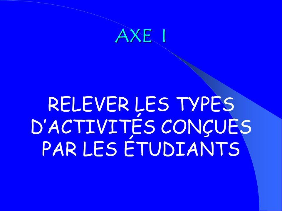 RELEVER LES TYPES D'ACTIVITÉS CONÇUES PAR LES ÉTUDIANTS