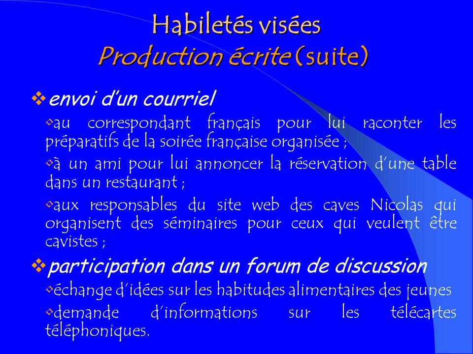 Habiletés visées Production écrite (suite)