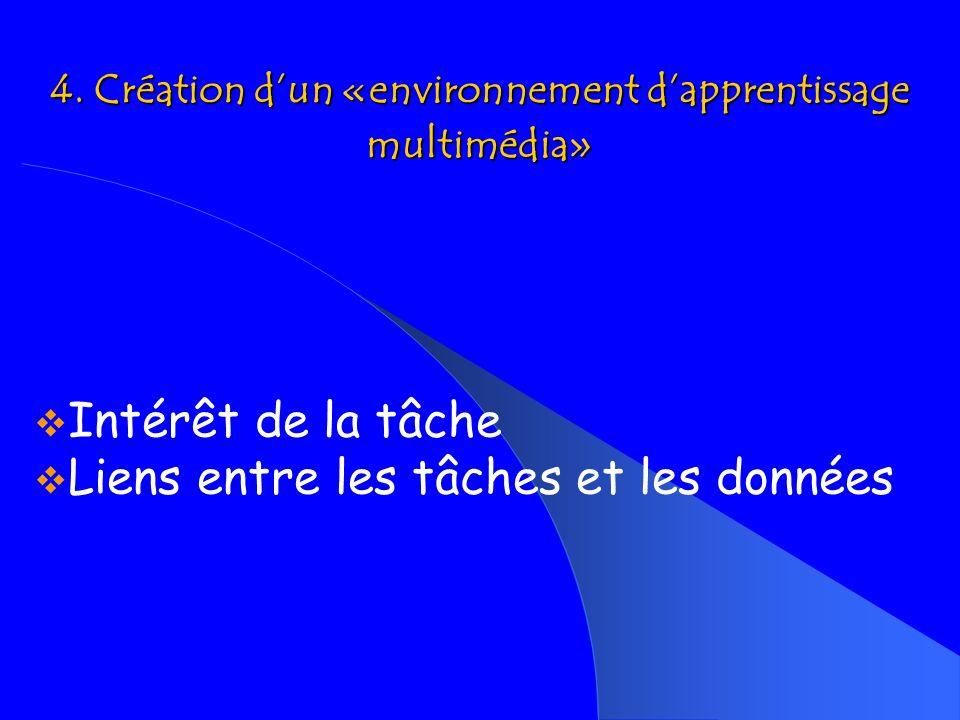4. Création d'un «environnement d'apprentissage multimédia»