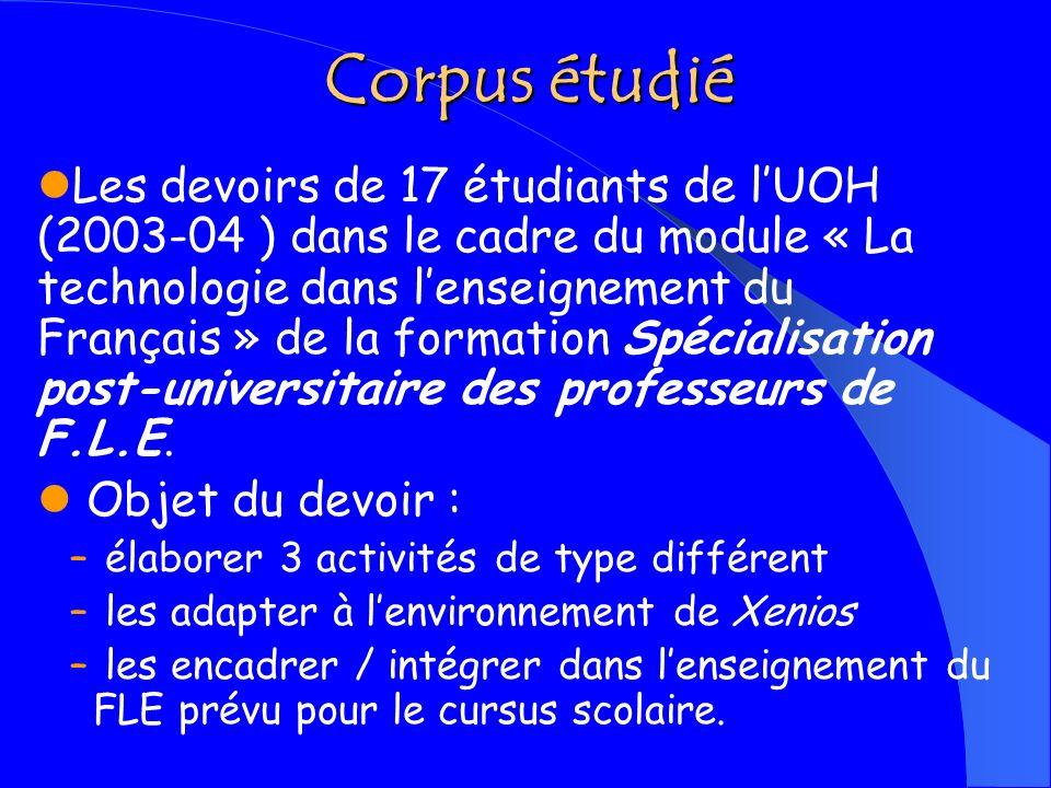 Corpus étudié