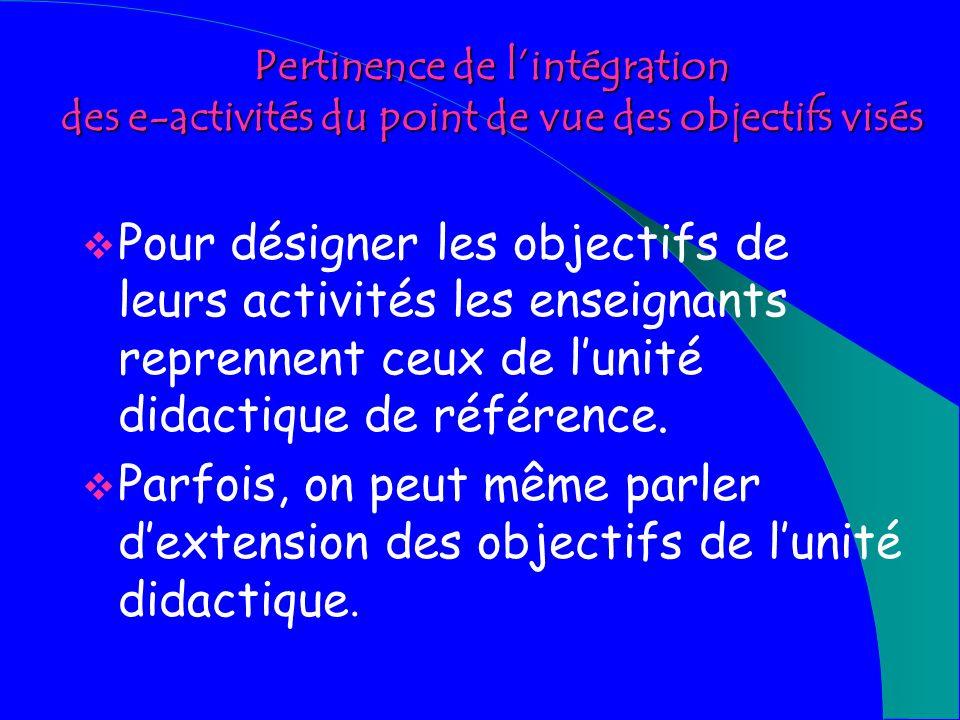 Pertinence de l'intégration des e-activités du point de vue des objectifs visés