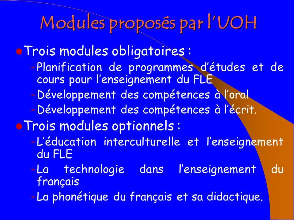 Modules proposés par l'UOH