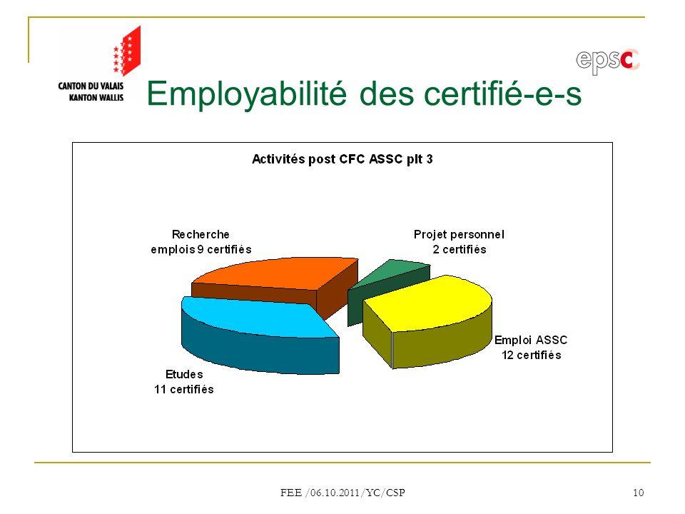 Employabilité des certifié-e-s