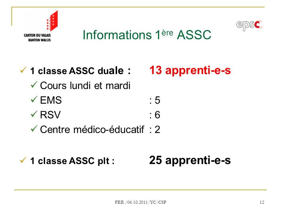 Informations 1ère ASSC Cours lundi et mardi EMS : 5 RSV : 6
