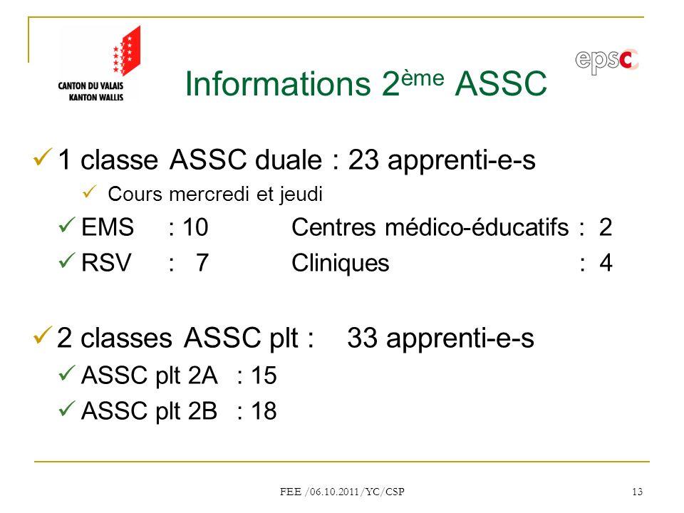 Informations 2ème ASSC 1 classe ASSC duale : 23 apprenti-e-s