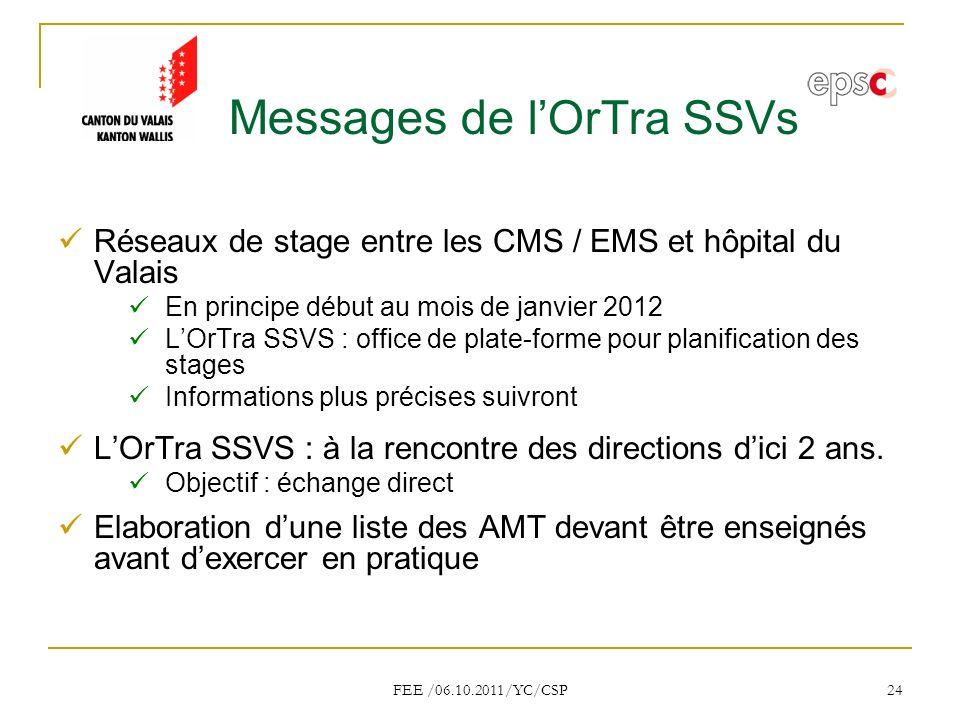 Messages de l'OrTra SSVs