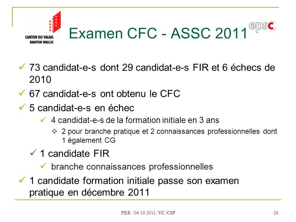 Examen CFC - ASSC 2011 73 candidat-e-s dont 29 candidat-e-s FIR et 6 échecs de 2010. 67 candidat-e-s ont obtenu le CFC.