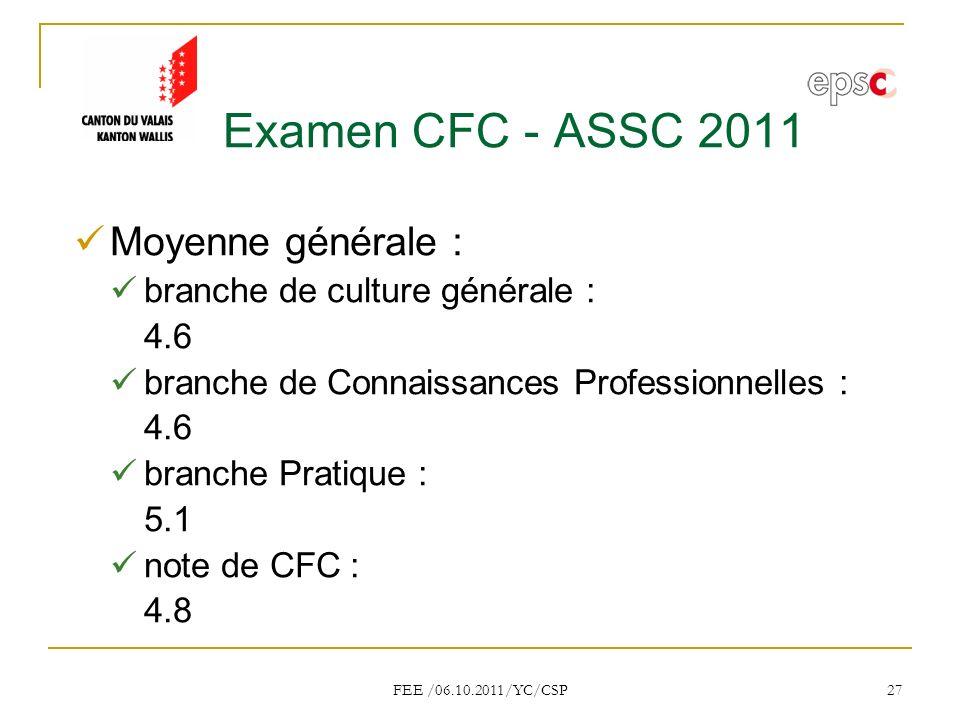Examen CFC - ASSC 2011 Moyenne générale :