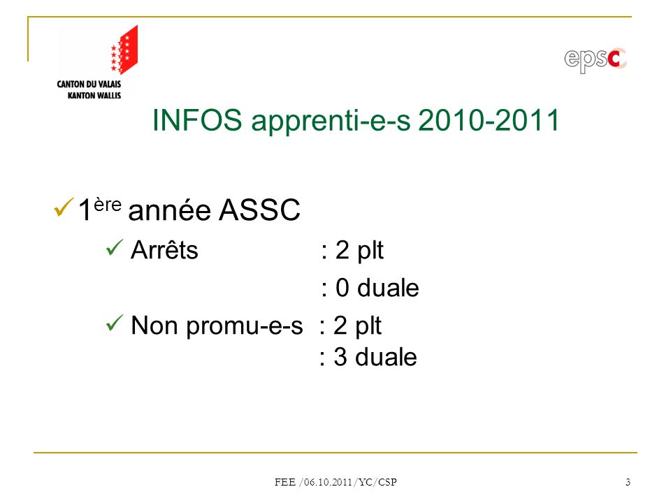 INFOS apprenti-e-s 2010-2011 1ère année ASSC Arrêts : 2 plt : 0 duale