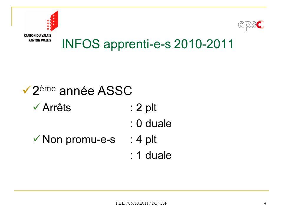 INFOS apprenti-e-s 2010-2011 2ème année ASSC Arrêts : 2 plt : 0 duale
