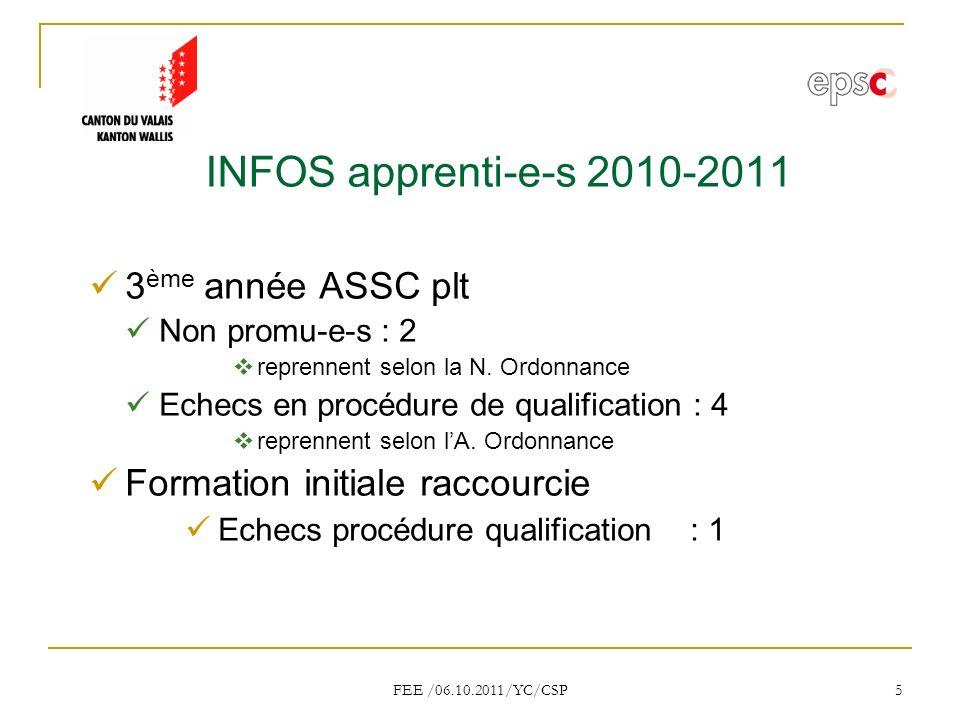 INFOS apprenti-e-s 2010-2011 3ème année ASSC plt