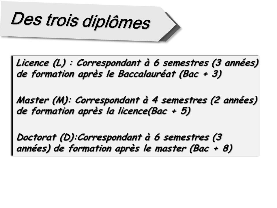 Des trois diplômes Licence (L) : Correspondant à 6 semestres (3 années) de formation après le Baccalauréat (Bac + 3)