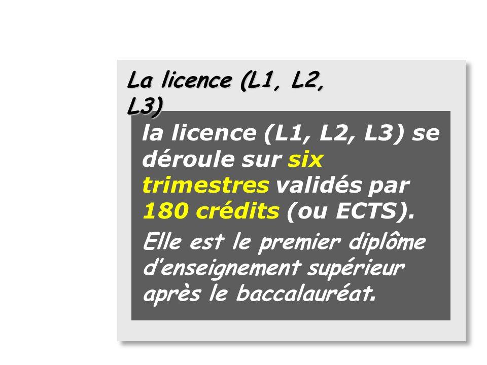 La licence (L1, L2, L3) la licence (L1, L2, L3) se déroule sur six trimestres validés par 180 crédits (ou ECTS).