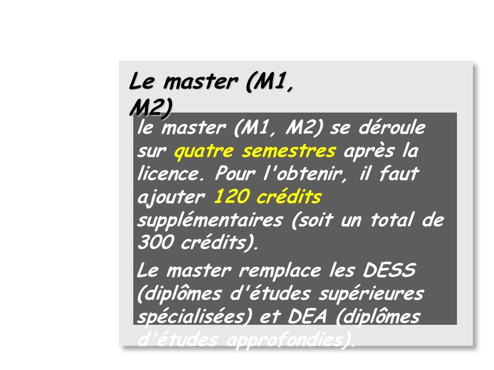 Le master (M1, M2)