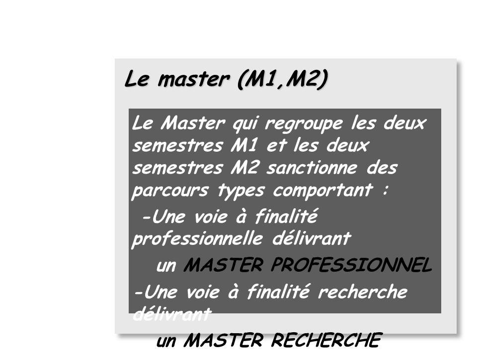Le master (M1,M2) Le Master qui regroupe les deux semestres M1 et les deux semestres M2 sanctionne des parcours types comportant :