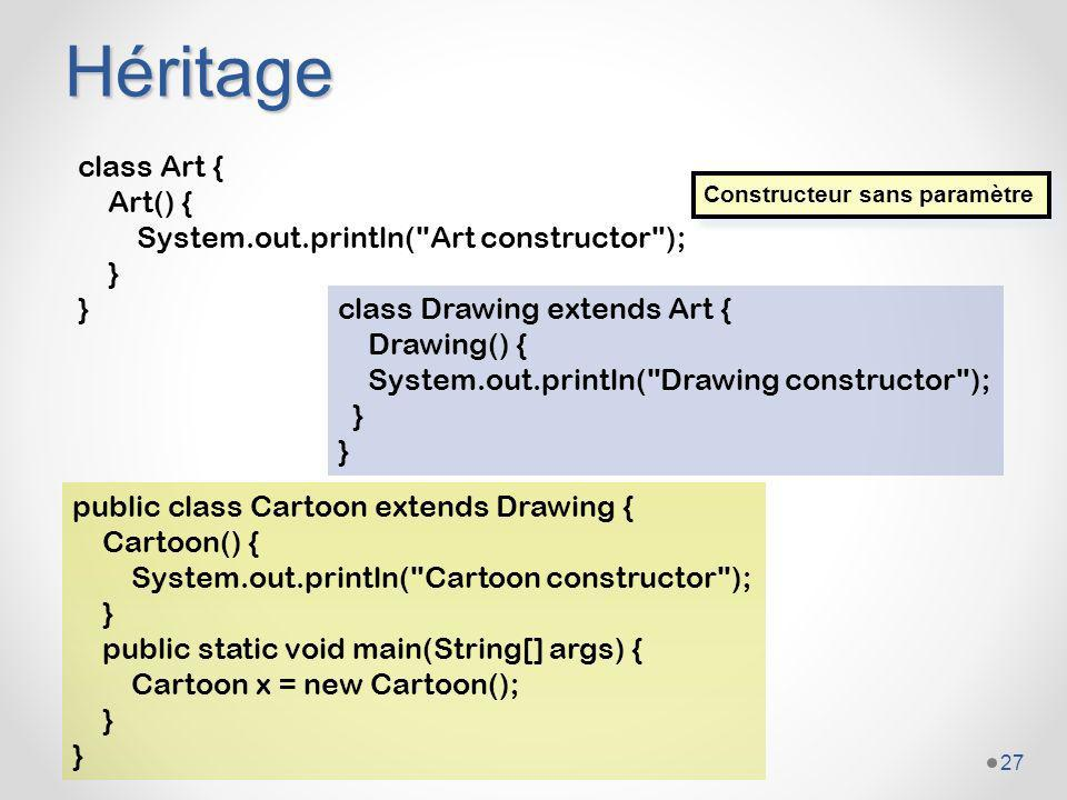 Héritage class Art { Art() { System.out.println( Art constructor ); }