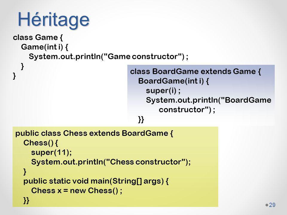 Héritage class Game { Game(int i) {