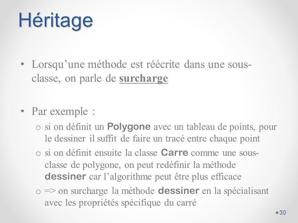 Héritage Lorsqu'une méthode est réécrite dans une sous-classe, on parle de surcharge. Par exemple :