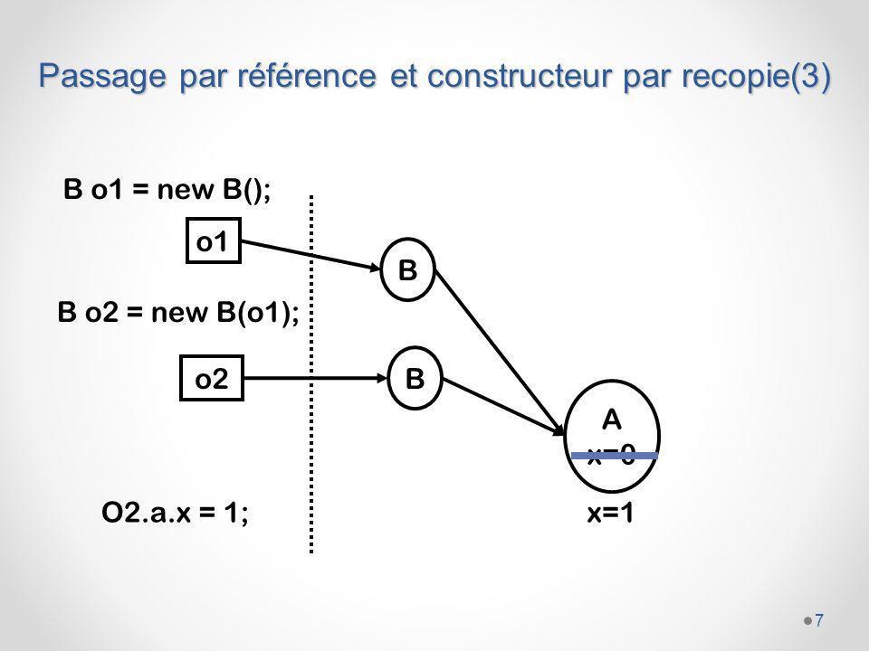 Passage par référence et constructeur par recopie(3)