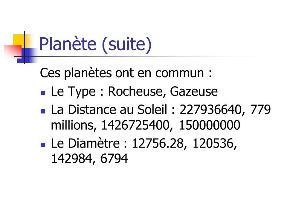 Planète (suite) Ces planètes ont en commun :