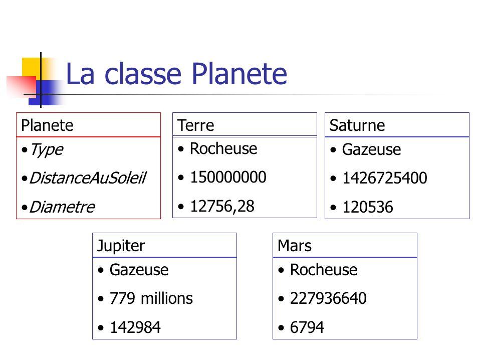 La classe Planete Planete Type DistanceAuSoleil Diametre Terre