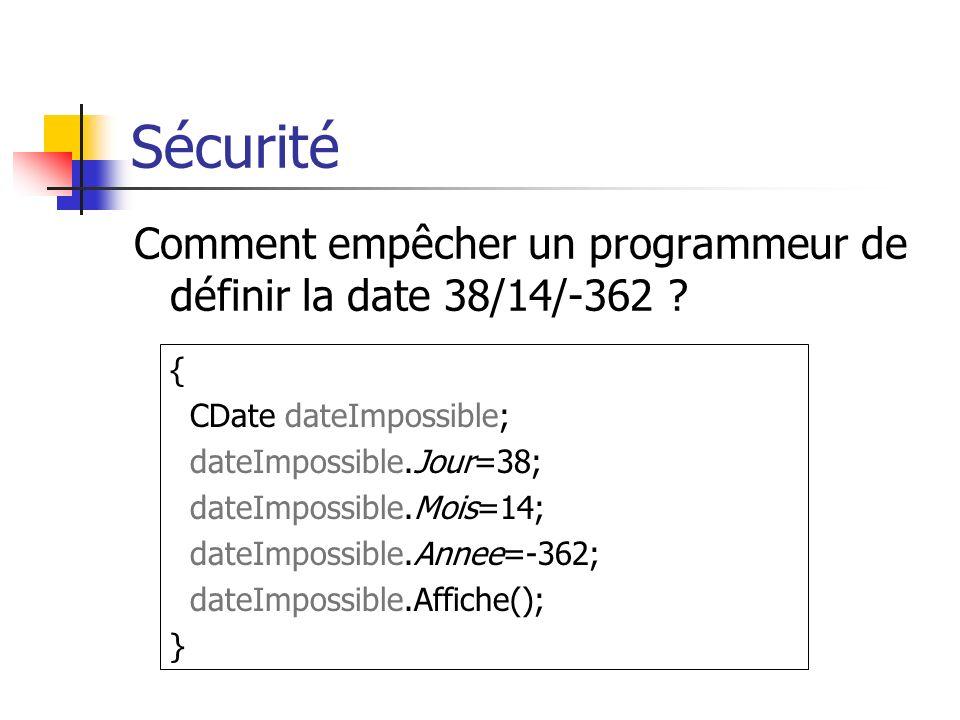 Sécurité Comment empêcher un programmeur de définir la date 38/14/-362 { CDate dateImpossible; dateImpossible.Jour=38;