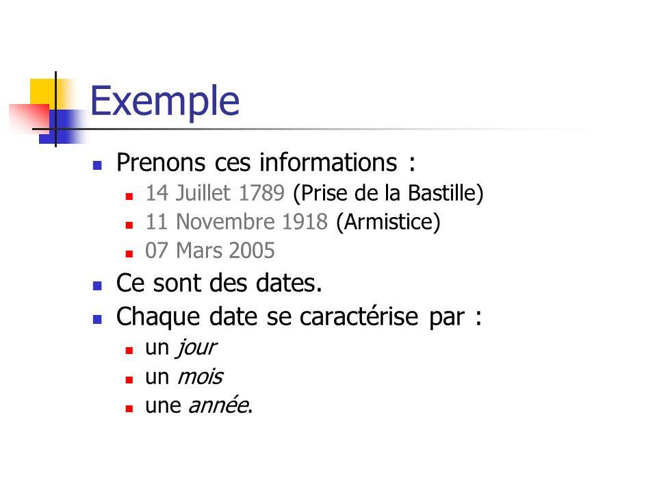Exemple Prenons ces informations : Ce sont des dates.