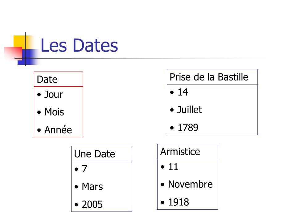 Les Dates Prise de la Bastille Date 14 Jour Juillet Mois 1789 Année