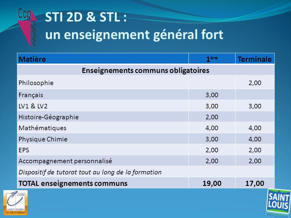STI 2D & STL : un enseignement général fort