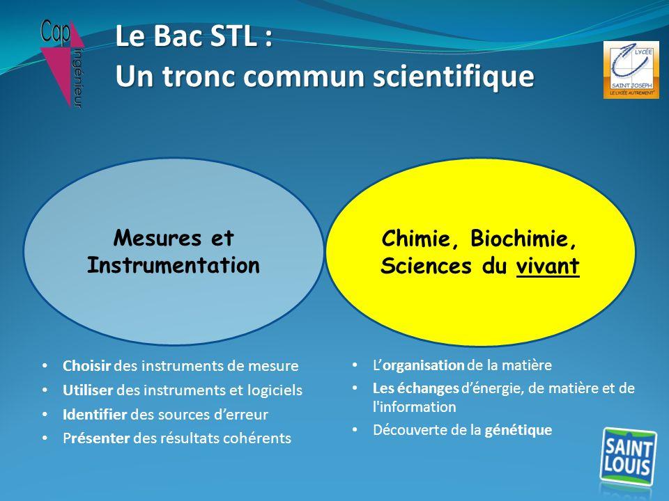 Mesures et Instrumentation Chimie, Biochimie, Sciences du vivant