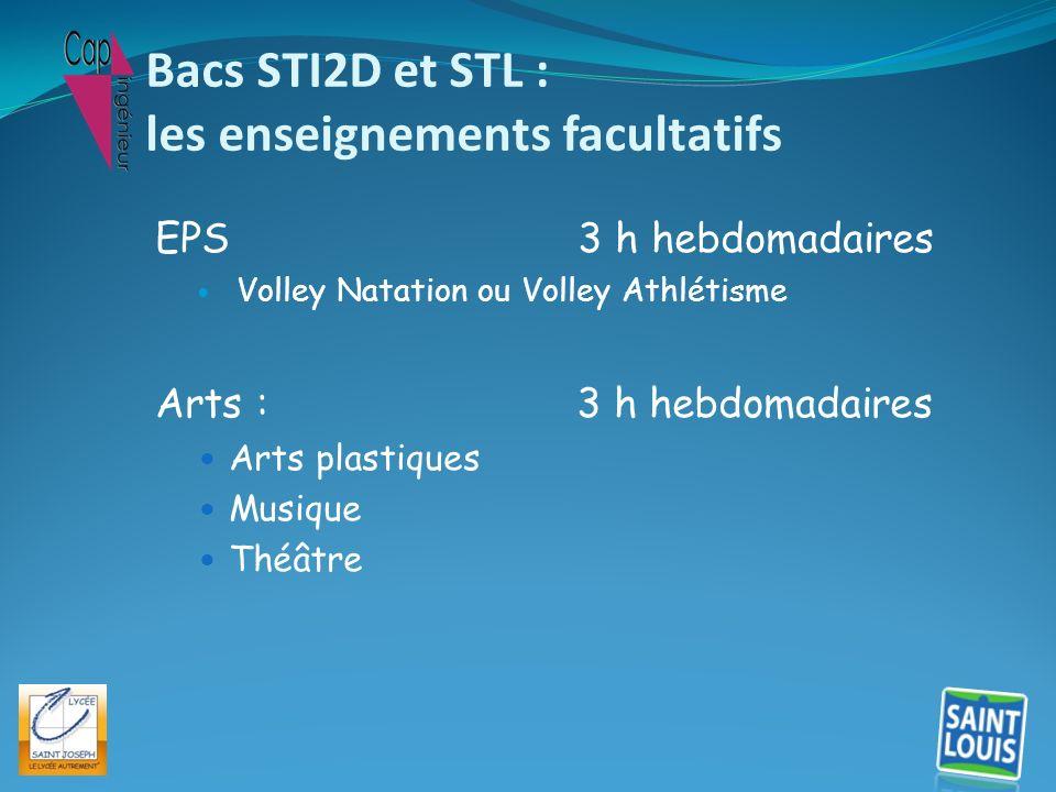 Bacs STI2D et STL : les enseignements facultatifs