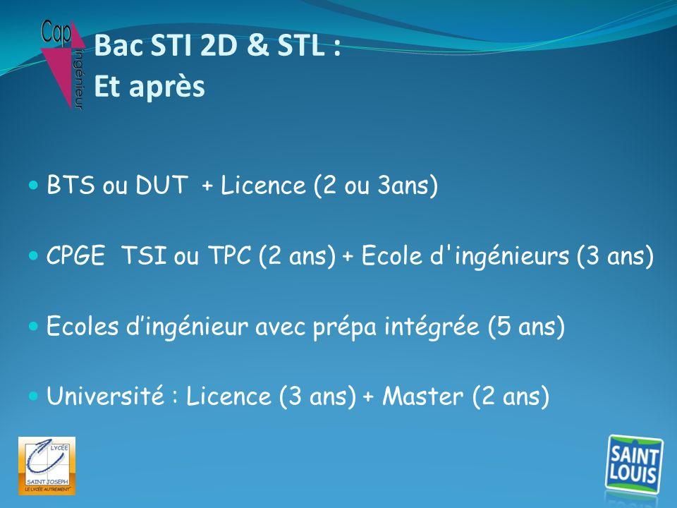 Bac STI 2D & STL : Et après BTS ou DUT + Licence (2 ou 3ans)