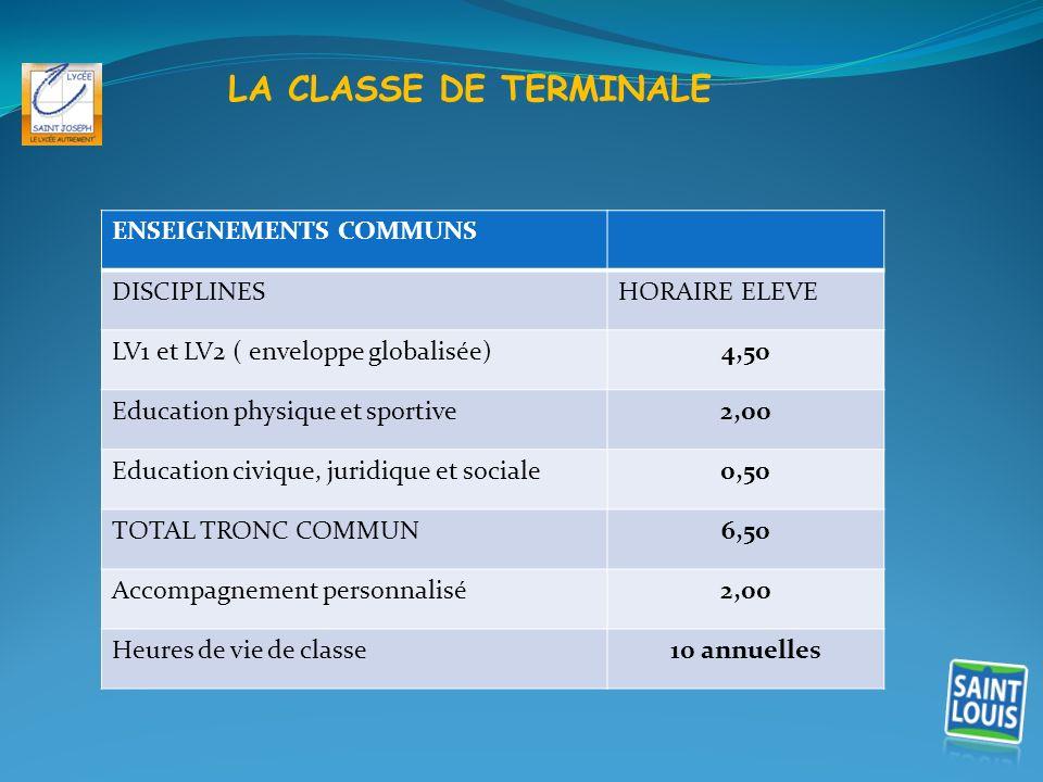 LA CLASSE DE TERMINALE ENSEIGNEMENTS COMMUNS DISCIPLINES HORAIRE ELEVE