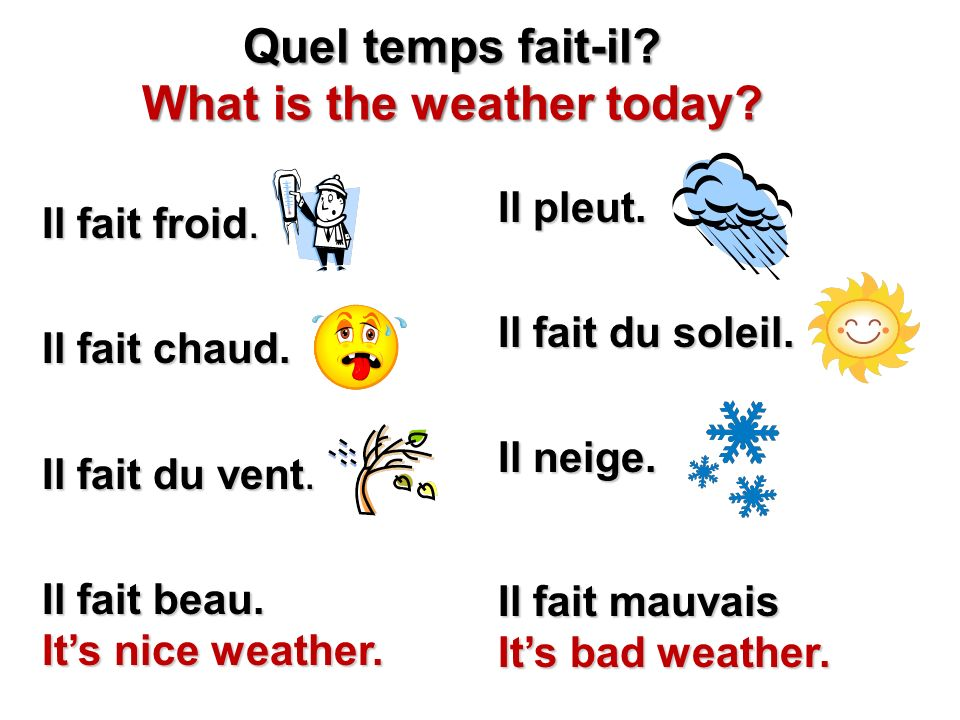 Quel temps fait-il What is the weather today