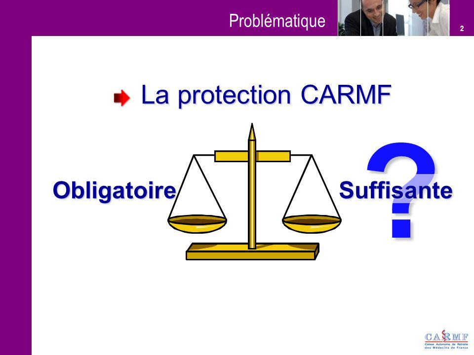 Problématique La protection CARMF Obligatoire Suffisante