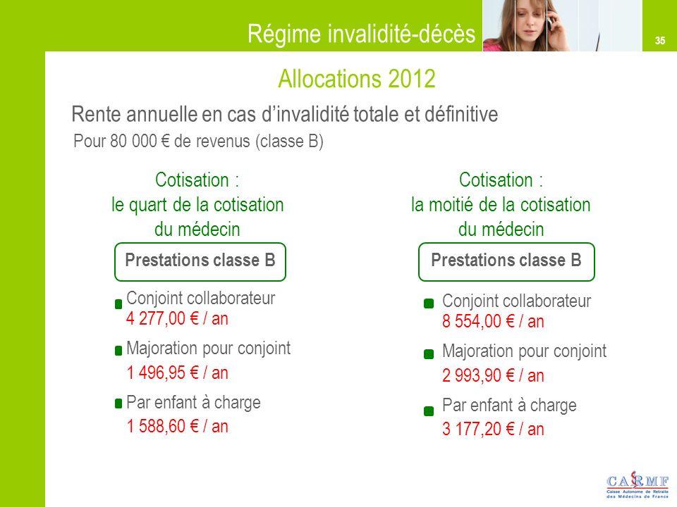 Régime invalidité-décès Allocations 2012