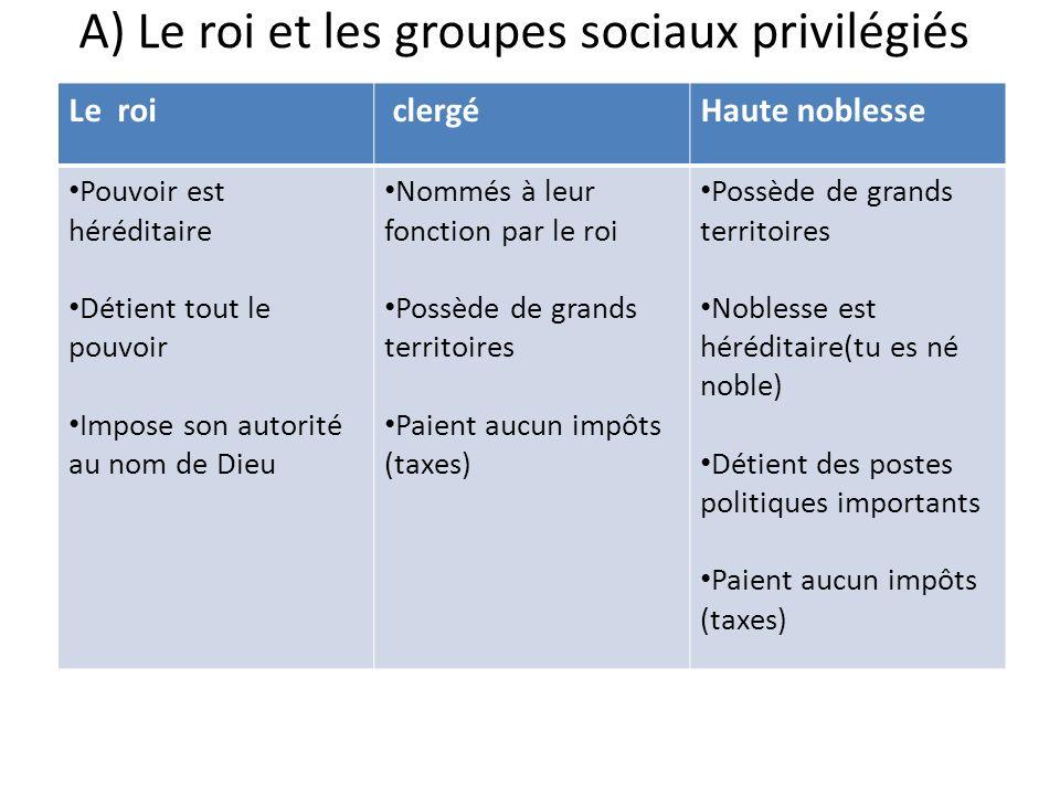 A) Le roi et les groupes sociaux privilégiés